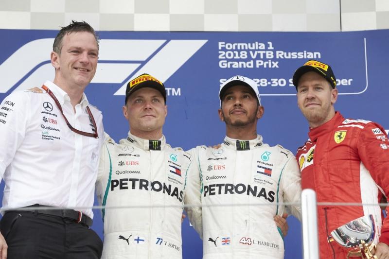 Pagelle Gran Premio Di Russia 2018