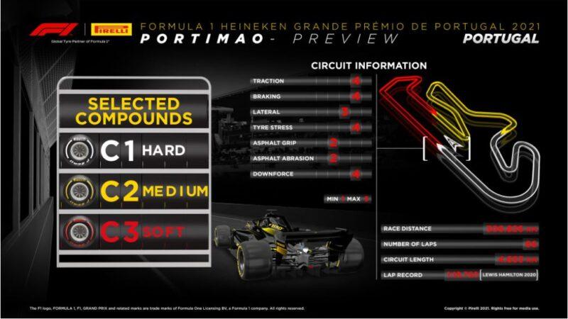 Gran Premio del Portogallo:orari e diretta TV